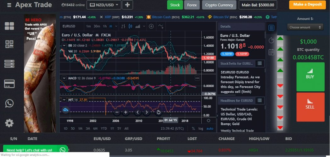 Binary option trade --- cryptocurrency service script
